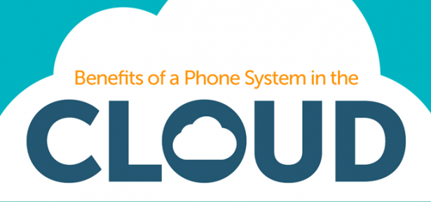 hosted-pbx-infographic-switchvox-cloud