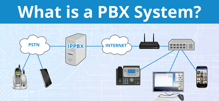 hosted-pbx-and-cloud-pbx-phone-systems-buyers-guide-featured-image
