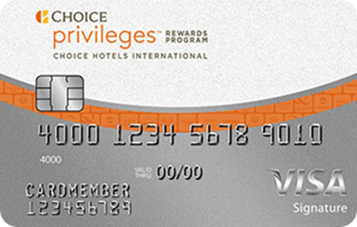 The Choice Privileges® Visa® Card (Copy)