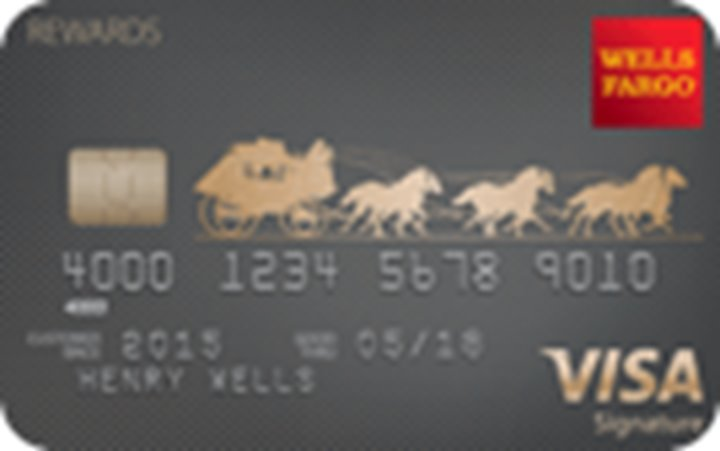 Wells-Fargo-Rewards-Card-Copy