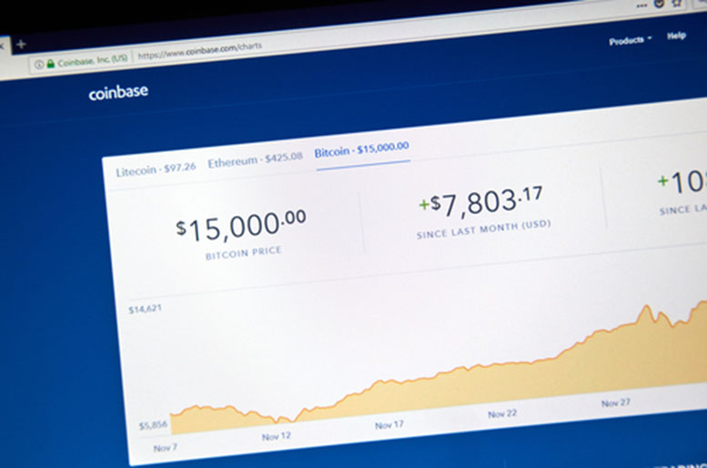 Bitcoin USD price on Coinbase hom