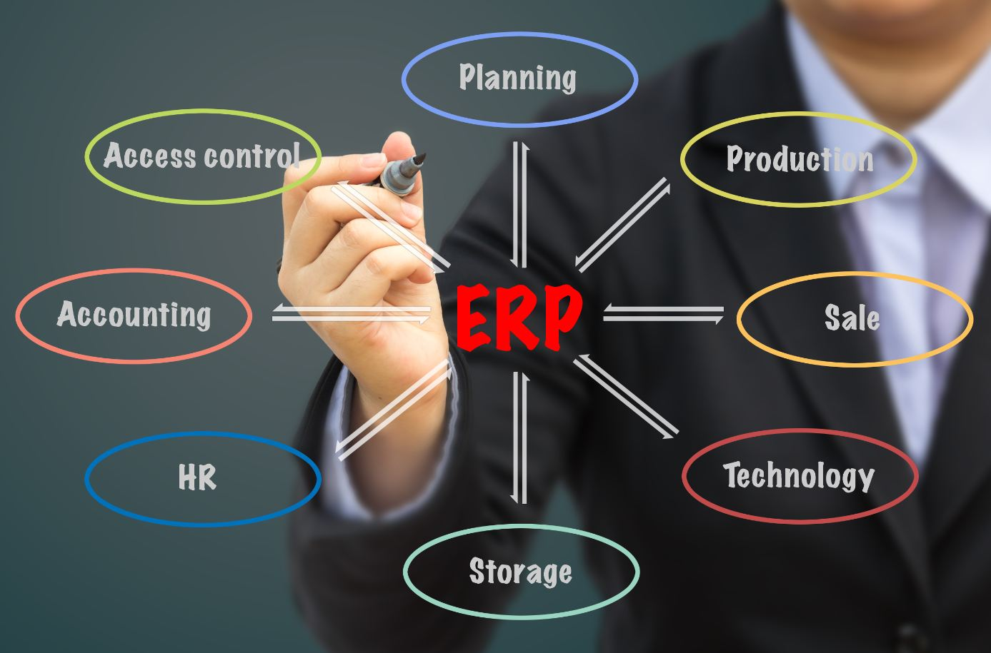 Accounting Software v.s. ERP Software – What Is The Difference ?