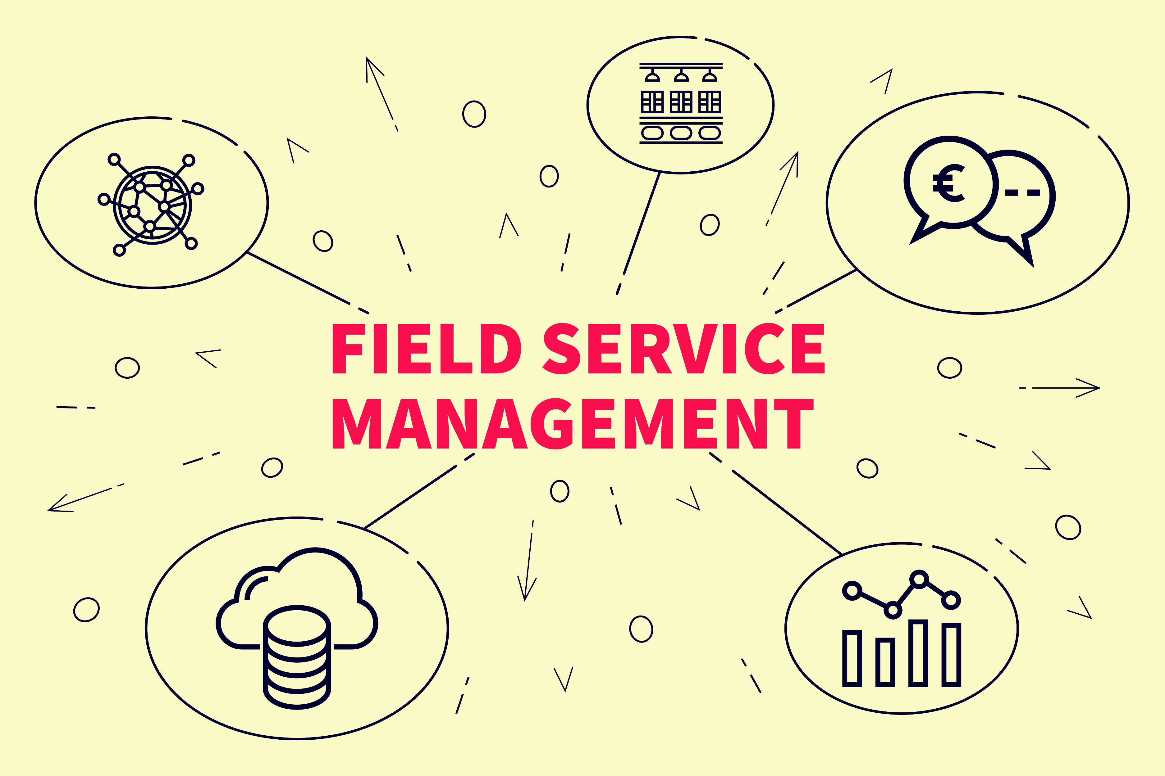What Is Field Service Management?
